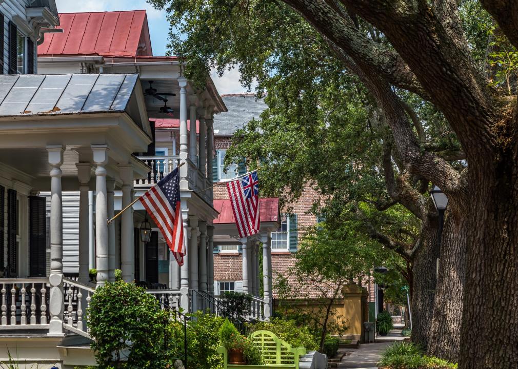 South Carolina housing market