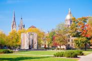 Best college in every state